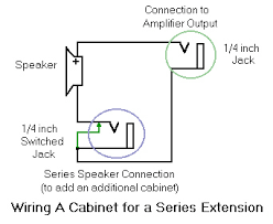 adding jacks to a speaker cabinet adding a series connection