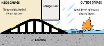 garage door flood barrierGarage Door Flood Barrier Kit 1  High  Garadry