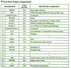 cruise controlcar wiring diagram page 4 2002 mazda mpv mini fuse box map