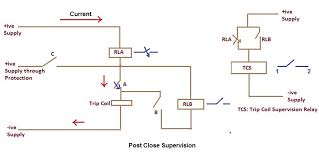 how does trip circuit supervision work? electrical concepts Shunt Trip Coil Diagram post close trip circuit supervision shunt trip coil circuit breakers