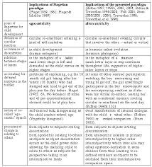 properly writing essay task 2 template