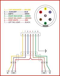trailer lights wiring diagram uk trailer image wiring diagrams trailer lights wiring wiring diagrams car on trailer lights wiring diagram uk