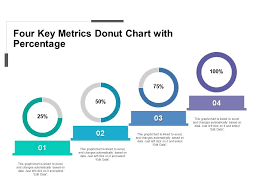Four Key Metrics Donut Chart With Percentage Template