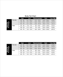 7 Sample Body Fat Chart Templates By Age Free Sample Example