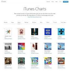 World Itunes Album Chart 1st Kpop Boy Group Number 1 Itunes World Albums Chart D