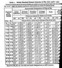Js13 Tolerance Chart Js13 Tolerance Chart Tolrances Et Ajustements