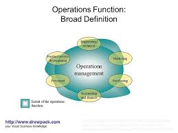 photoset operations management models and diagrams operations function broad definition diagram