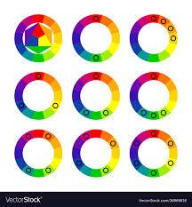 Color Wheel Chart Combinations Color Schemes And Harmonies Color Wheel Spectrum