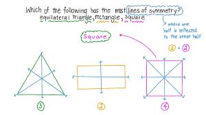 Identificando A Figura Que Tem Mais Eixos De Simetria