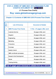 Qms 9001 2015 Process Flow Chart By Global Manager Group Issuu