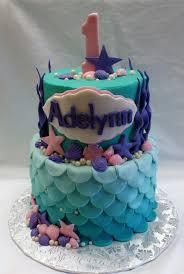 Themadbatterbakery Childrens Birthday