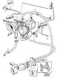 similiar 1998 volvo v70 engine diagram keywords 1998 volvo v70 wiring diagram as well 1998 volvo v70 wiring diagram
