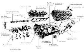 truck engine parts diagram diagram vovlo v8 engine diagram wiring diagrams for car or truck