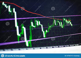 Forex Trading Charts And Computer Screen For Successful Sell