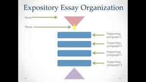 expository essay writing how to make an introduction for  expository essay writing how to make an introduction for