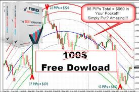Free Commodity Charts With Indicators Download Forex Signal Indicator Predictor V2 Mt4 Free