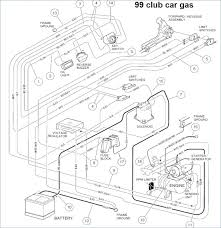 1996 club car gas wiring diagram club car battery wiring diagram 1996 club car gas wiring diagram wiring diagram club car wiring diagram gas engine club car
