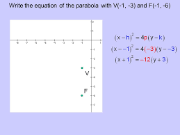 10 write the equation of the parabola with v 1 3 and f 1 6 v f