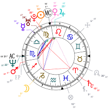Astrology And Natal Chart Of Louis C K Born On 1967 09 12