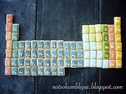 Baked Goods Periodic Tables | CENtral Science