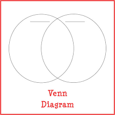 Venn Diagram Copy Practicing Advanced Sorting With Venn Diagrams Gift Of Curiosity