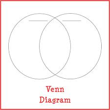 Venn Diagram Copy Practicing Advanced Sorting With Venn Diagrams Gift Of Curiosity