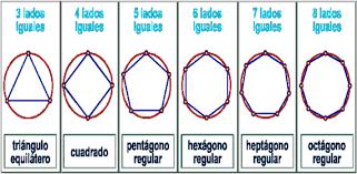 Resultado de imagen de formas y figuras geométricas en fuentes