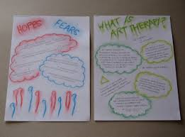 art therapy journal northern programme foundation course hy brids hopes fears