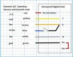 dometic thermostat wiring diagram dometic image wiring diagram for a honeywell digital thermostat images need the on dometic thermostat wiring diagram