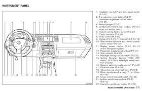 2004 nissan murano fuse diagram wiring diagram co1 2006 nissan murano fuse diagram wiring diagram g9 2004 mercury monterey fuse diagram 2004 nissan murano fuse diagram