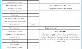 Break Even Template Break Even Template Excel Break Even Analysis Excel Template