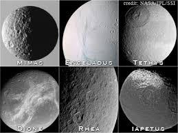 saturn s size moons of saturn uranus neptune