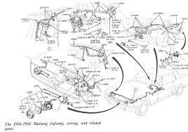 68 mustang fuse box diagram rule automatic bilge pump wiring 1968 Mustang Wiring Diagram lastscan wire diagrams easy simple detail ideas general example 1968 mustang wiring diagram sample ideas cool 1968 mustang wiring diagram free
