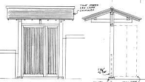 Garden Gate Design Ideas Japanese Garden Gate Design Garden Design Ideas