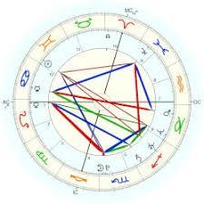 Rafael Nadal Birth Chart Gasquet Richard Astro Databank