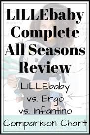 Ergo Baby Carrier Comparison Chart Lillebaby Complete All Seasons Review Lillybaby Vs Ergo Vs