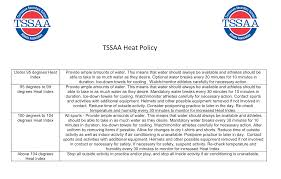 Heat Index Chart Sports Heat Index And Cold Policy Tvsra Tennessee Valley Soccer