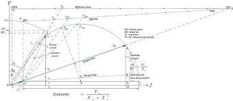 Venn Diagram Maker 2 Circles Leadership 4 Circle Diagram Venn Problem Newbloc