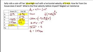 Projectile Motion 2 Dimensional Kinematics Horizontally Launched Projectiles Clear Simple