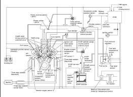 alldatadiy com 2009 nissan datsun altima v6 3 5l vq35de alldatadiy com 2009 nissan datsun altima v6 3 5l vq35de system diagram