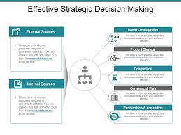 How To Prepare Slides For Ppt Effective Strategic Decision Making Powerpoint Slide Themes