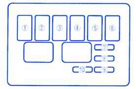 mazda mx miata fuse box block circuit breaker diagram mazda mx 5 miata 2004 fuse box block circuit breaker diagram