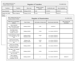 Transfer Of Shares Easy Shareholder Transfers And Company Register