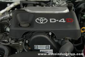 2012 Toyota Hilux 2.5G - Car Reviews