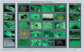 Micro Features Of Emerald Chart
