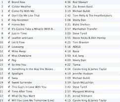 secretly 60 years old summer playlist