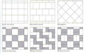 square tile pattern ideas. Beautiful Ideas Pictures Of Floor Tile Layout Designs On Square Pattern Ideas E