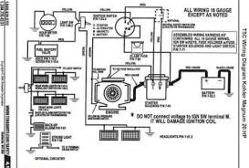 briggs and stratton wiring diagram wiring diagram briggs and stratton wiring diagram