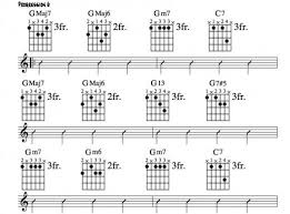 Jazz Chord Progression Chart Jazz Guitar Lessons Jazz Chord Substitution Part Two