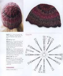 Crochet Patterns Hats Classy Zig Zag Crochet Hat Pattern ⋆ Crochet Kingdom